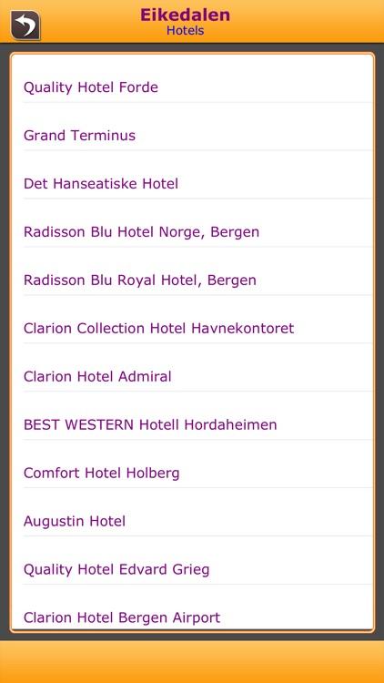 Norway Ski Resorts