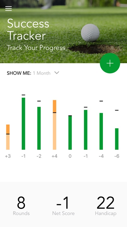 Ultimate Golf Success