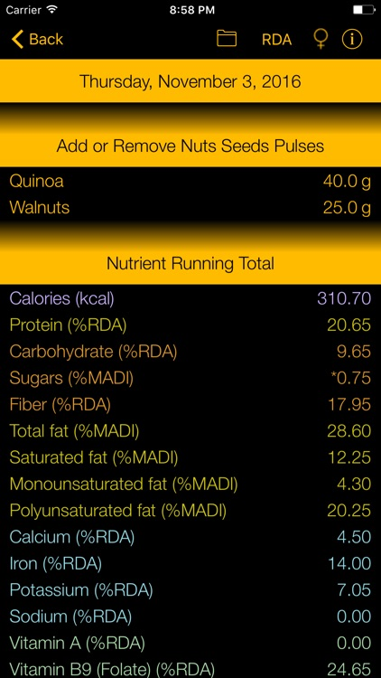 Nutrient Tracker: Nuts, Seeds, Pulses, Grains