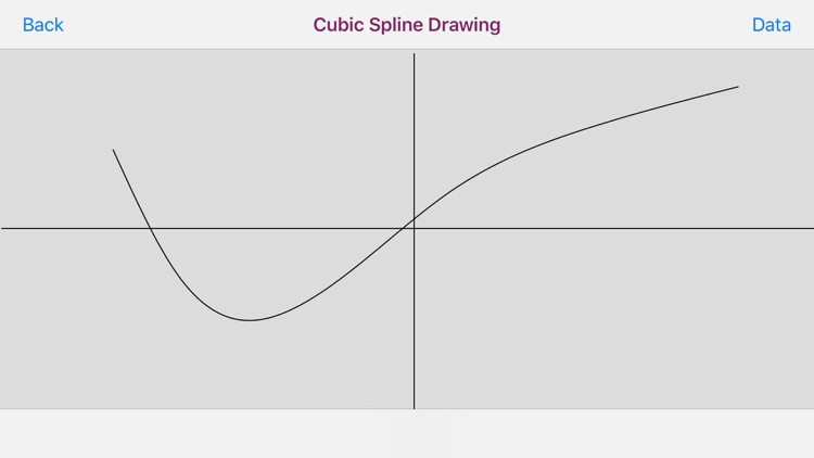Cubic Spline Interpolation by Donald Schaefer