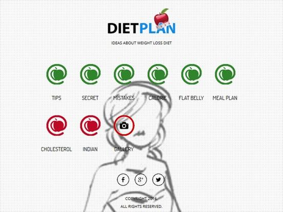 Keto Diet Chart