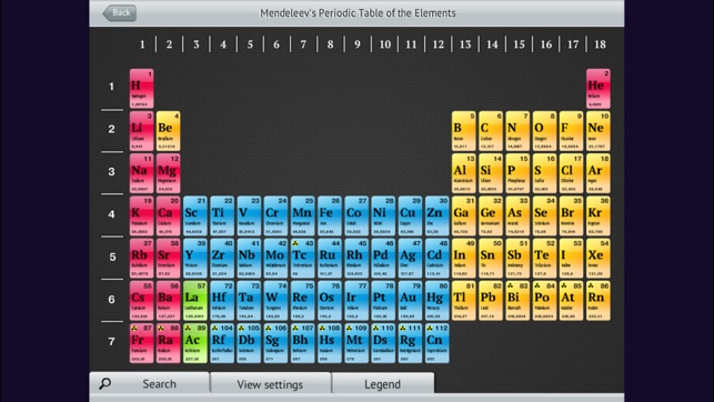 Oc3 mendeleevs periodic table of the elements on the app store mendeleevs periodic table of the elements on the app store urtaz Gallery