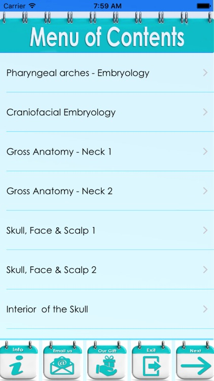 Head, Neck & Special Senses (HNSS) 2200 Flashcards