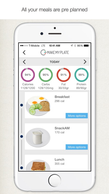 MakeMyPlate - Weight loss & healthy diet meal plan screenshot-4