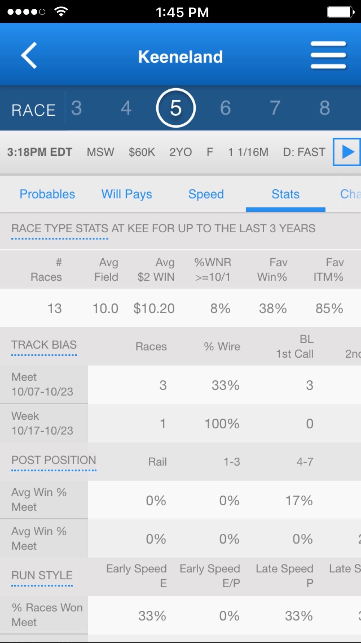 TwinSpires Horse Race Betting Screenshot