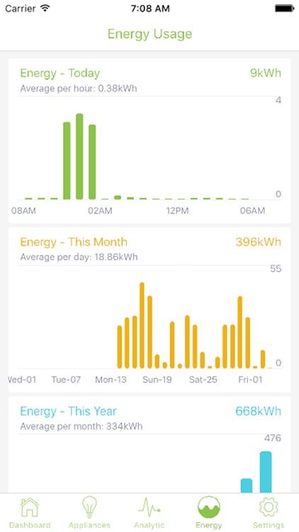 Home Monitoring System screenshot-3