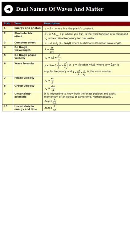 Science formula screenshot-3