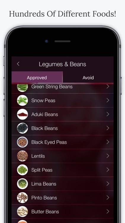 PCOS Diet Foods screenshot-3