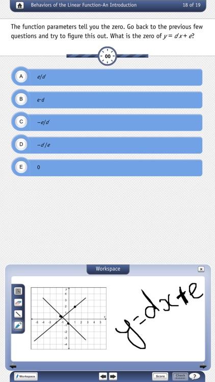 Behaviors of the Core Functions of Algebra
