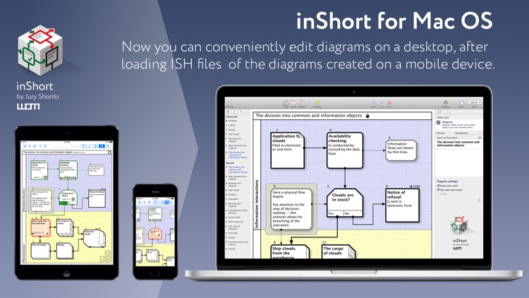inShort: Project & Workflow
