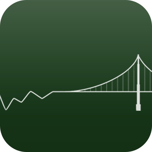 Golden Gate Financial iOS App