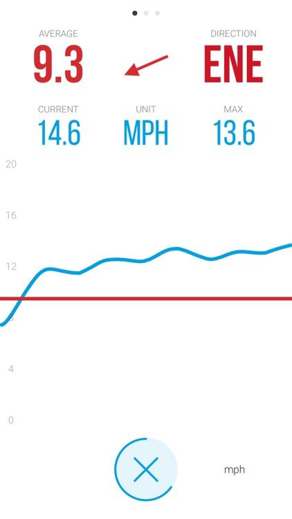 Vaavud Wind Meter