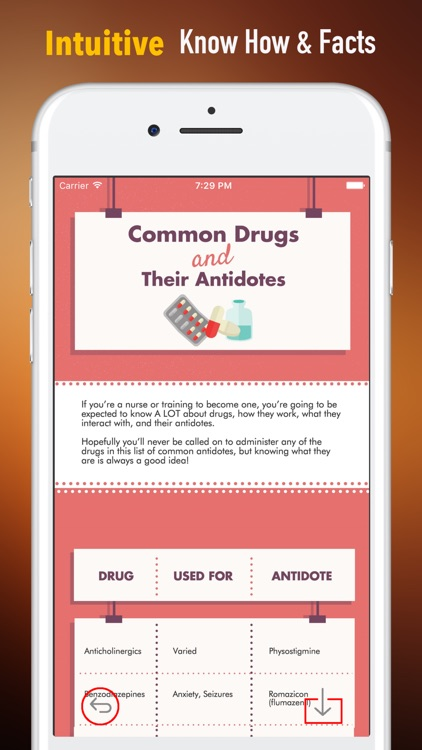 Drug Interactions 101|Reference with Tutorial