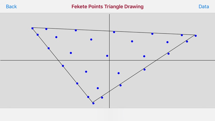 Fekete Points in the Triangle