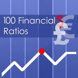 100 Financial Ratios – Business Indicators