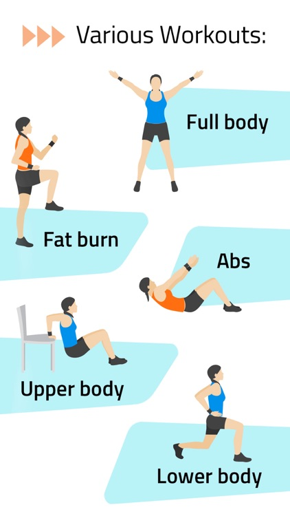 7 minute workout challenge.