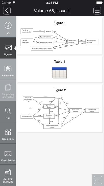 Australian Journal of Psychology screenshot-3