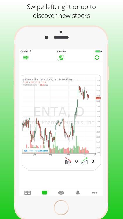 StockSwipe -Discover Trade Ideas & Trending Stocks