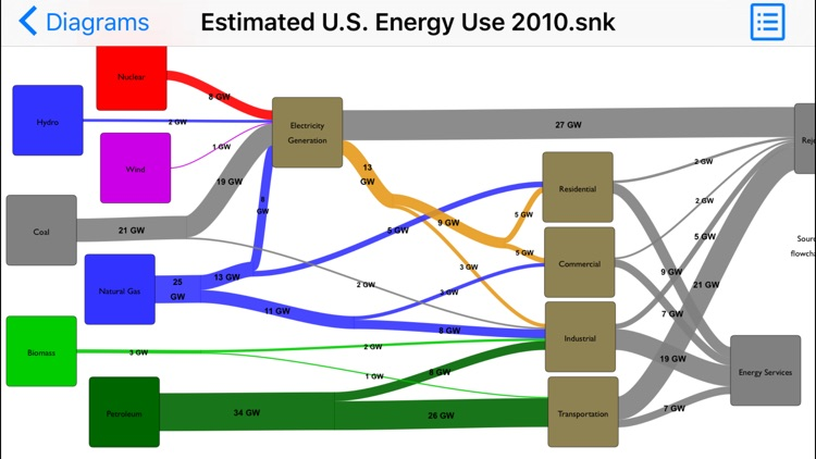 Sankey Diagram screenshot-0