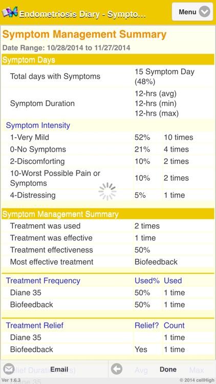 Endometriosis Diary