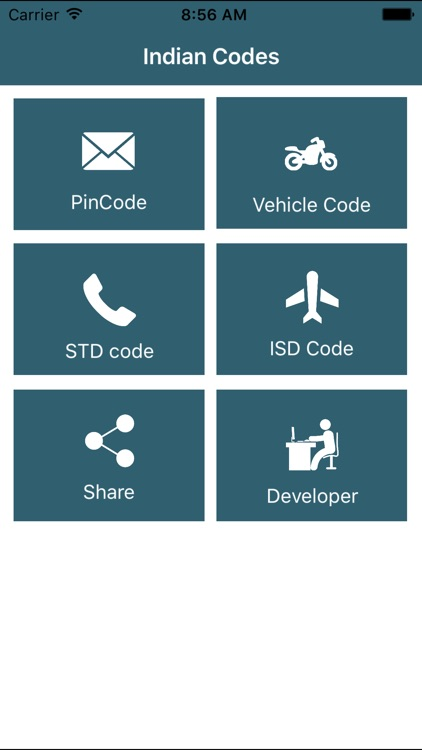 Indian Codes (Pincode, STD, ISD, RTO)