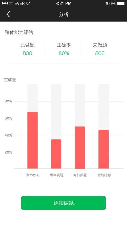 证券分析师胜任能力考试 screenshot-3