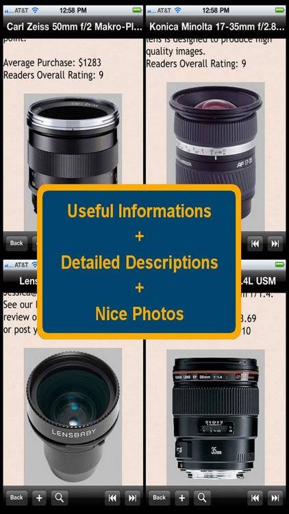 Camera Lens Bible
