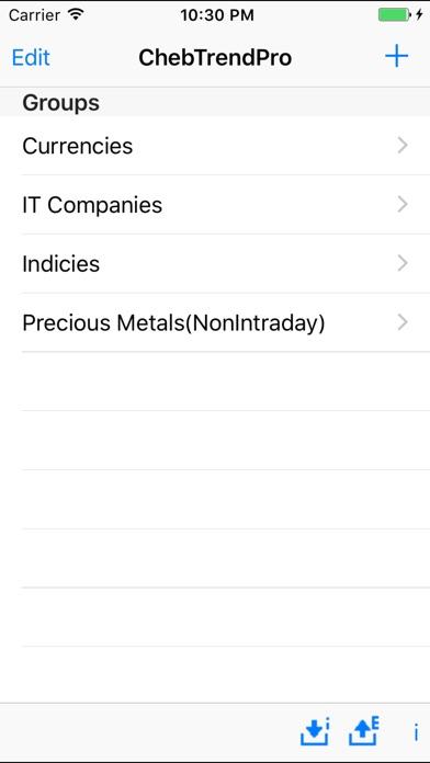 Chebyshev Trend Pro review screenshots