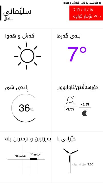 Kurdish Weather کەش و ھەوا
