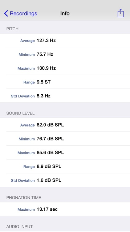 Sonneta Voice Monitor screenshot-2