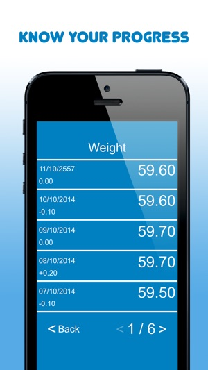 my body measurements on the app store