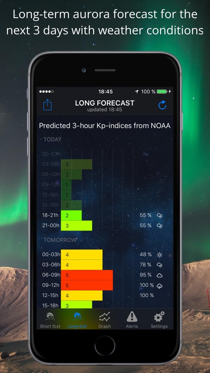 Northern Lights Forecast & Aurora Borealis Alerts Screenshot