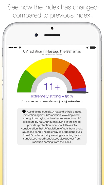 UV radiation now