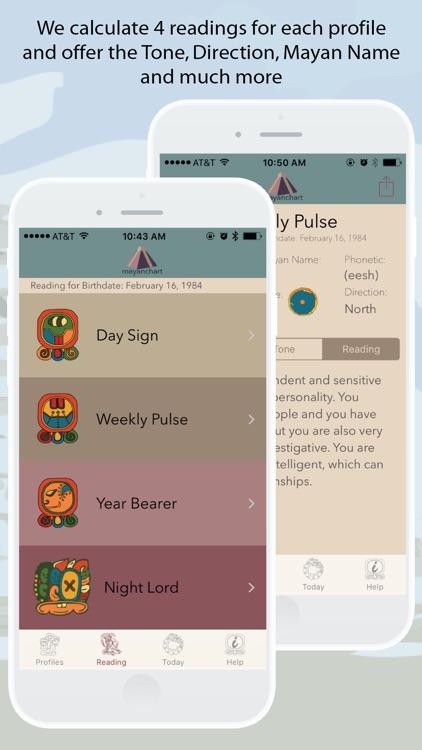 MayanChart - Mayan astrology and your Maya signs