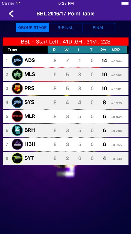 BBL T20 2016/2017 Fixtures,Schedule,Live Score screenshot-3