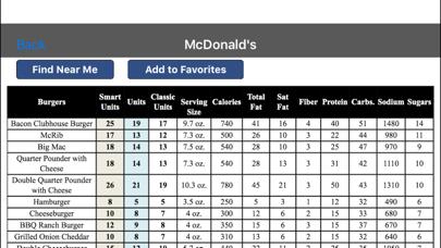 Smart Fast Food Calculator Appのおすすめ画像5