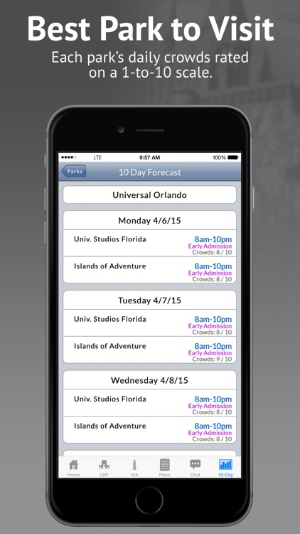 TouringPlans Lines Universal Orlando (Unofficial)