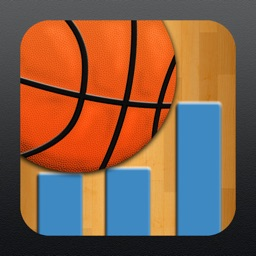 Breakthrough Stats - Basketball Stats & Scoring