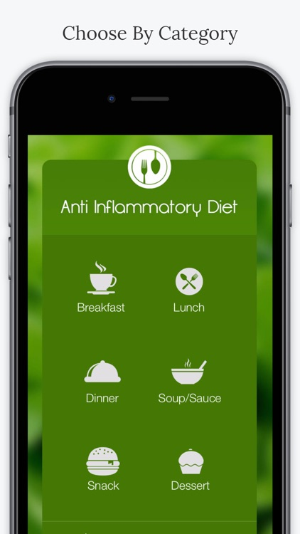 Anti Inflammatory Diet.