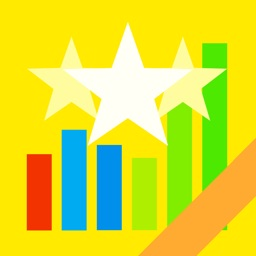 Stock Market Analyst Rating: stocks expert ratings