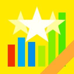 Stock Market Analyst Rating: stocks expert ratings