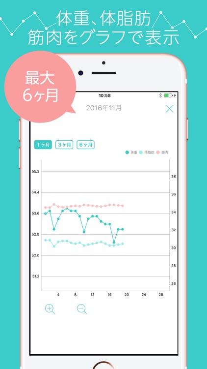 見える!体重管理と食事記録アプリ - ダイエットカレンダー ハミング screenshot-4