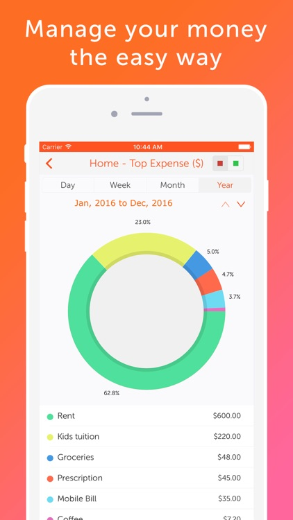 Easy Spending - Money tracker, Budget Planner screenshot-0
