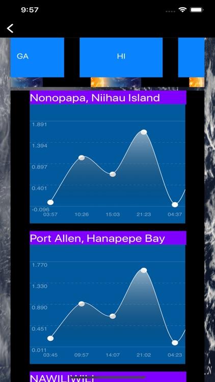 Instant NOAA Tide Lite screenshot-3