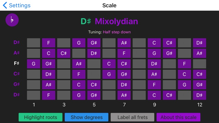 Guitar Scale Finder