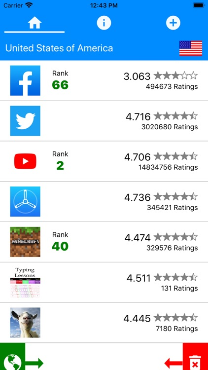 App Ratings and Review Monitor
