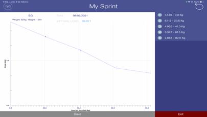 My Sprint
