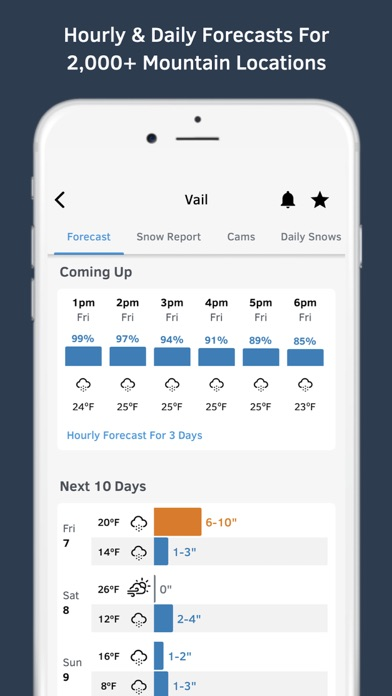 OpenSnow Screenshot