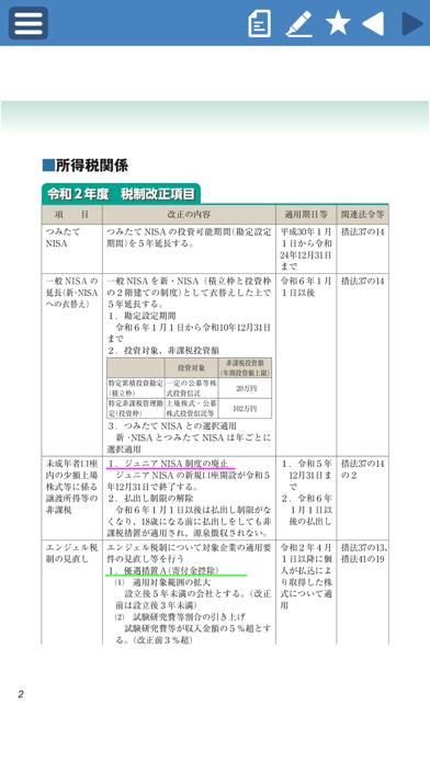 税務インデックス〜令和2年度版のおすすめ画像4