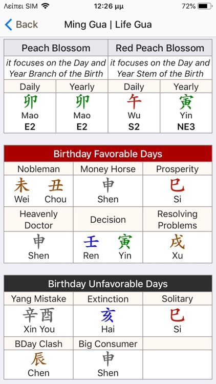 Feng Shui Calculator screenshot-7